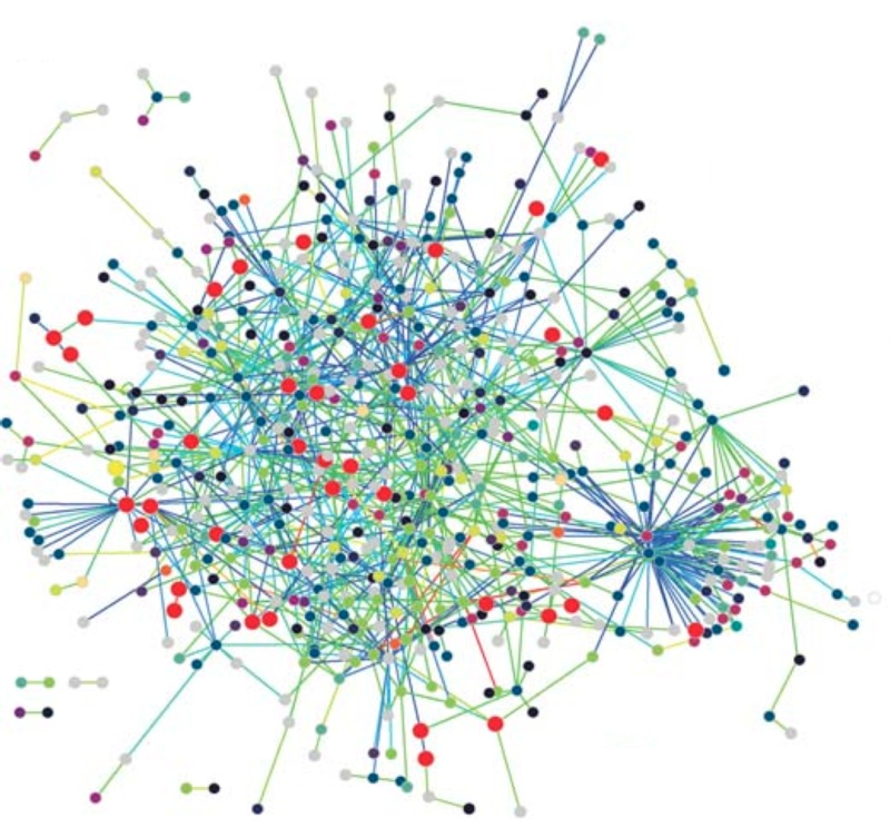 Seeking data representation software